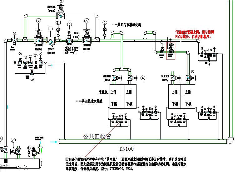 硫化机蒸汽阀门安装图